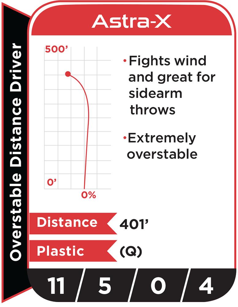 Disc flight path